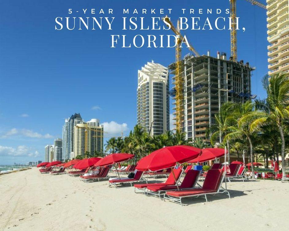 Miami Beach Real Estate Market Trends